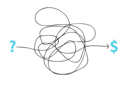 dibujo design thinking