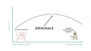 creativity and procrastinators