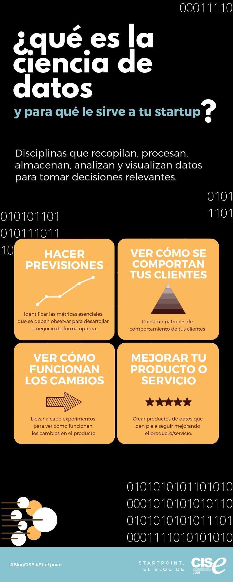 Infografía Ciencia de datos