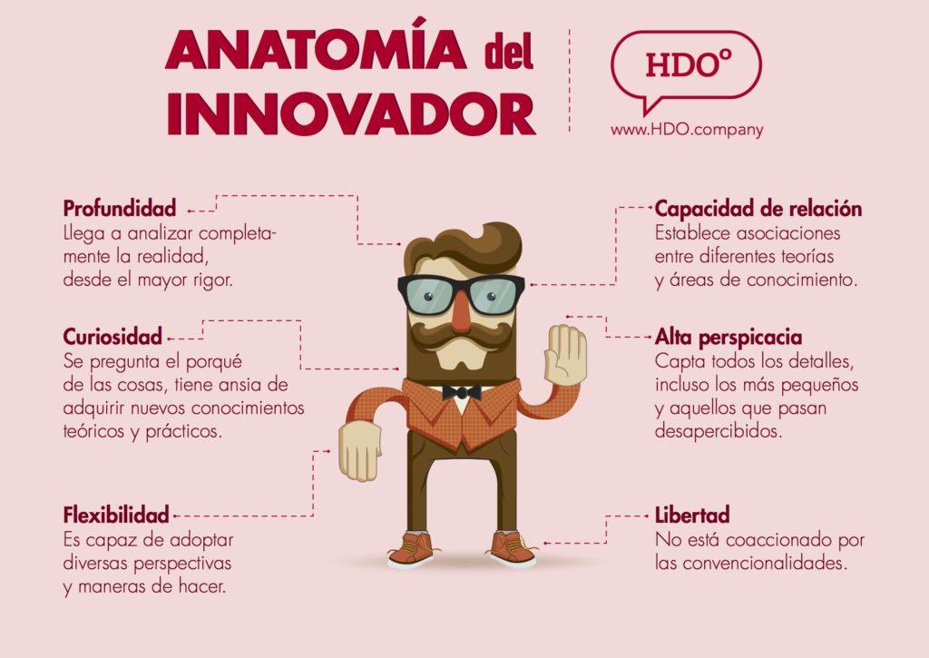 anatomia-innovador