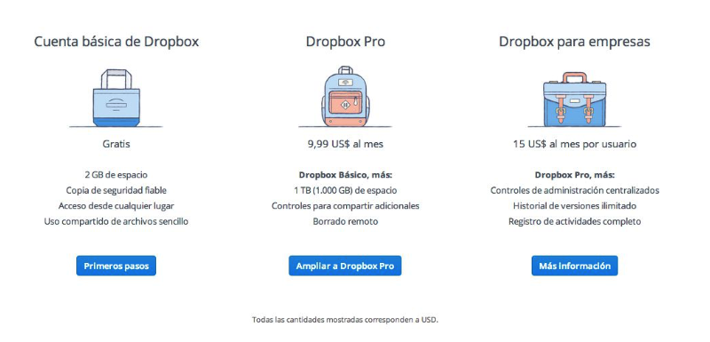 Dropbox pantallazo